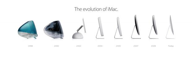 iMac evolution
