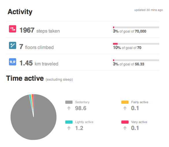 FitBit One 2013-04-09
