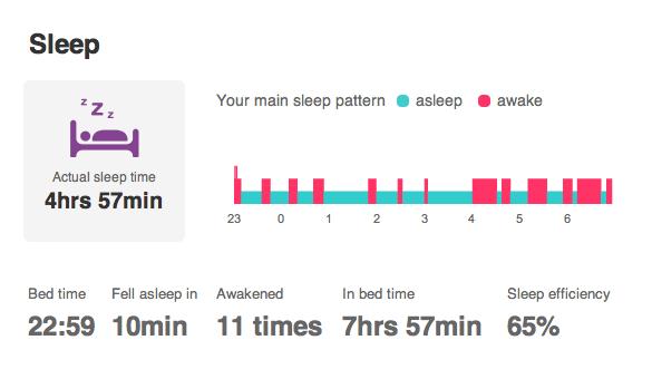 FitBit-Sleep-2013-04-11