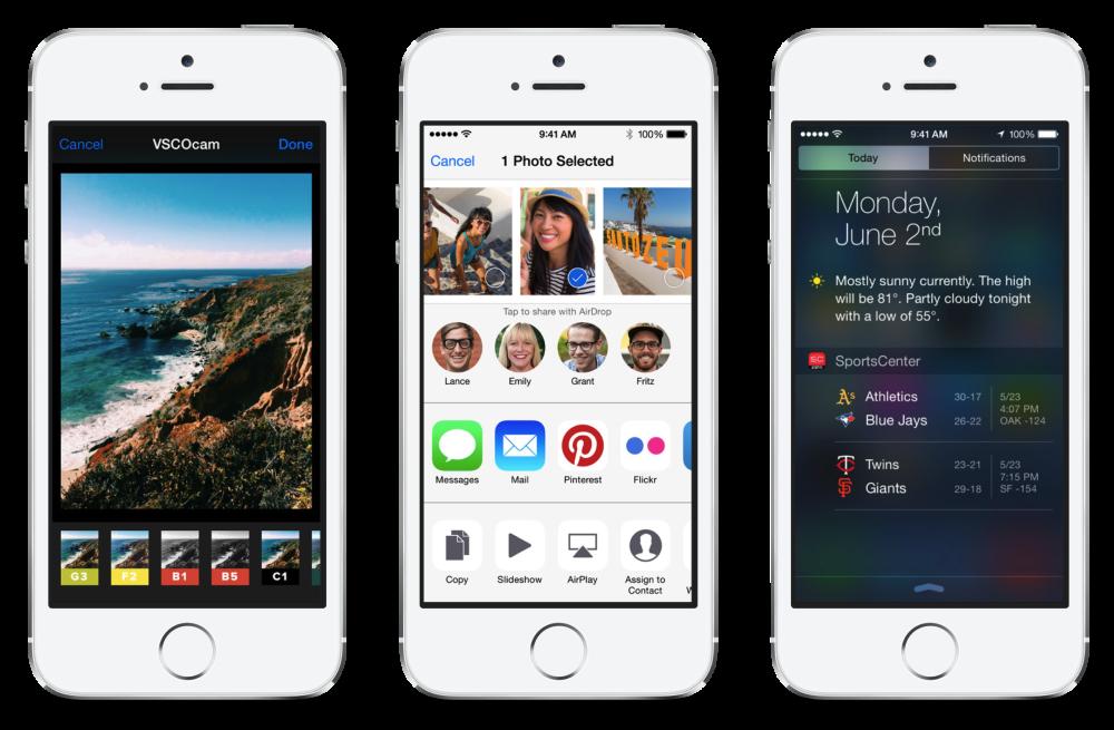 Wszystko o iOS 8 Extensions iPhone 01